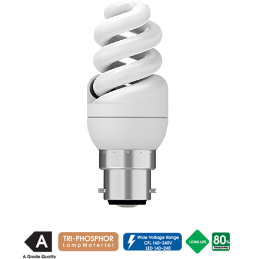 Buy Lighting in Nepal on best price